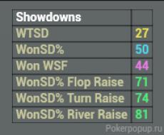 Showdowns - привязан к WTSD