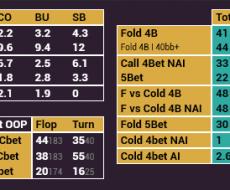4Bet - привязан к 4Bet R
