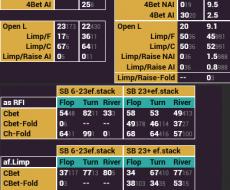 SB vs BB - привязан к Open Limp SB