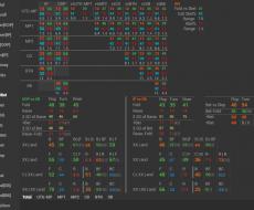 vs 3Bet (Внутри переключатели позиций)