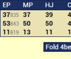 vs 3bet - привязан к Fold vs 3bet