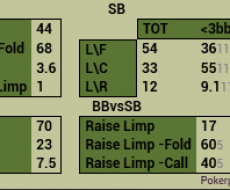 SB | BB - привязан к BB Stack