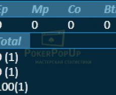 Лимп Поп Ап