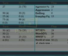 Агрессия и ШД Поп Ап