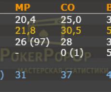 3й Префлоп Поп Ап