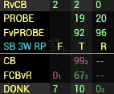 Postflop 3max SB 3W LP RP