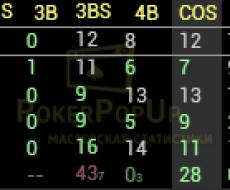 Preflop BB 3Max BBv2