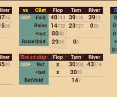 vsCBet in 3BP