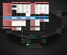 Постфлоп в позиции Поп Ап -Flop Cbet IP