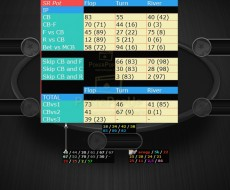 Постфлоп игра в позиции Поп Ап - Flop CBet IP