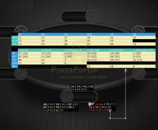 Против 3 Бета Поп Ап - Fold to 3 Bet