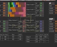 Cbet  [3bp] – привязан к аббревиатуре B FL , когда игрок сделал 3бет ( Переключатель Preflop – позволяет открыть доп. Попап по префлопу)