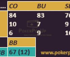 BB vs... Поп Ап