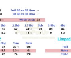 BB vs SB