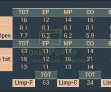 Preflop Поп Ап - привязян к Stack Size