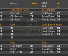 Flop [3BP] - привязан к Hands