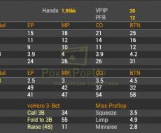 Preflop - привязан к Vpip\PFR