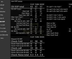 Cbet OOP-привязан к стате Cbet Flop OOP