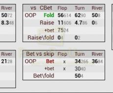 vsCbet [3bp] - привязан к Fold vs Cbet[3bp]