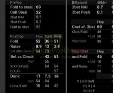 BB def vs BTN
