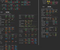 Вкладки 3bet потов в попапе UTG-MP1
